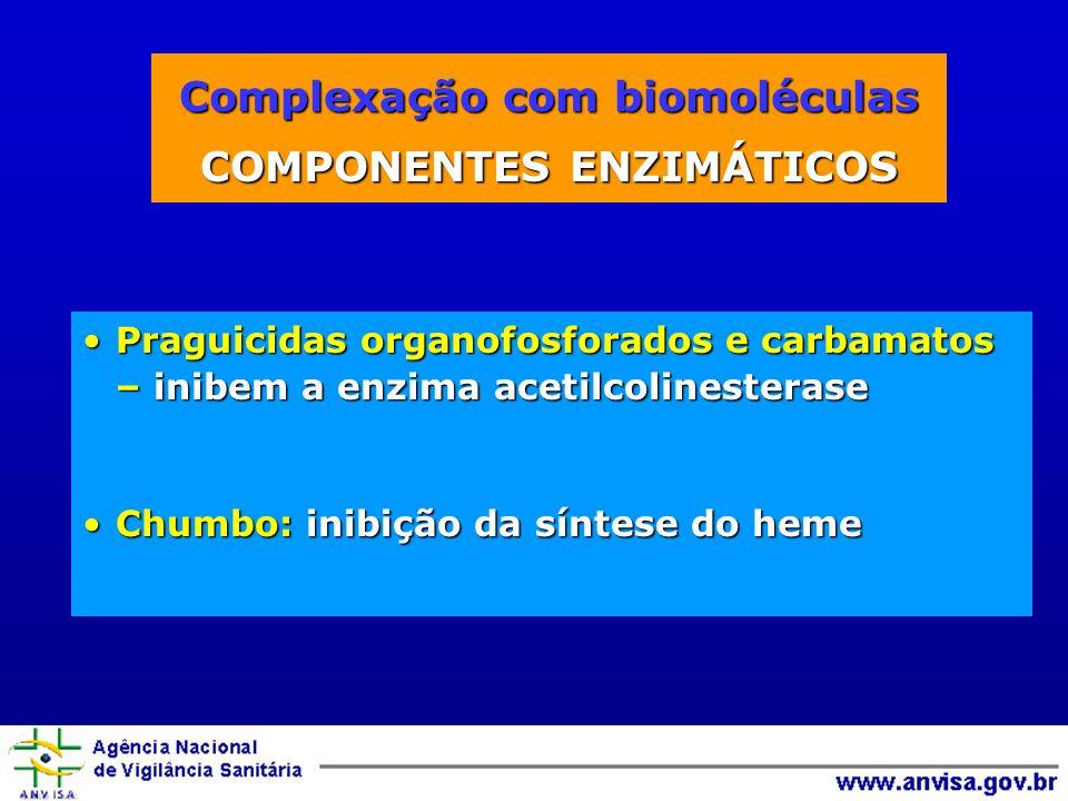 Complexação com biomoléculas COMPONENTES ENZIMÁTICOS