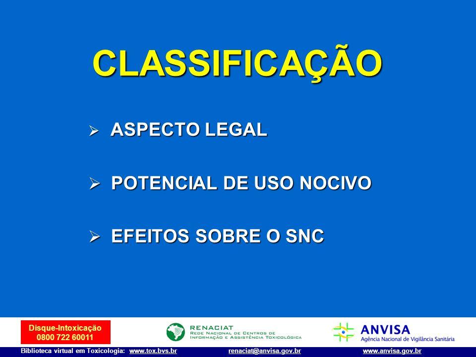CLASSIFICAÇÃO POTENCIAL DE USO NOCIVO EFEITOS SOBRE O SNC