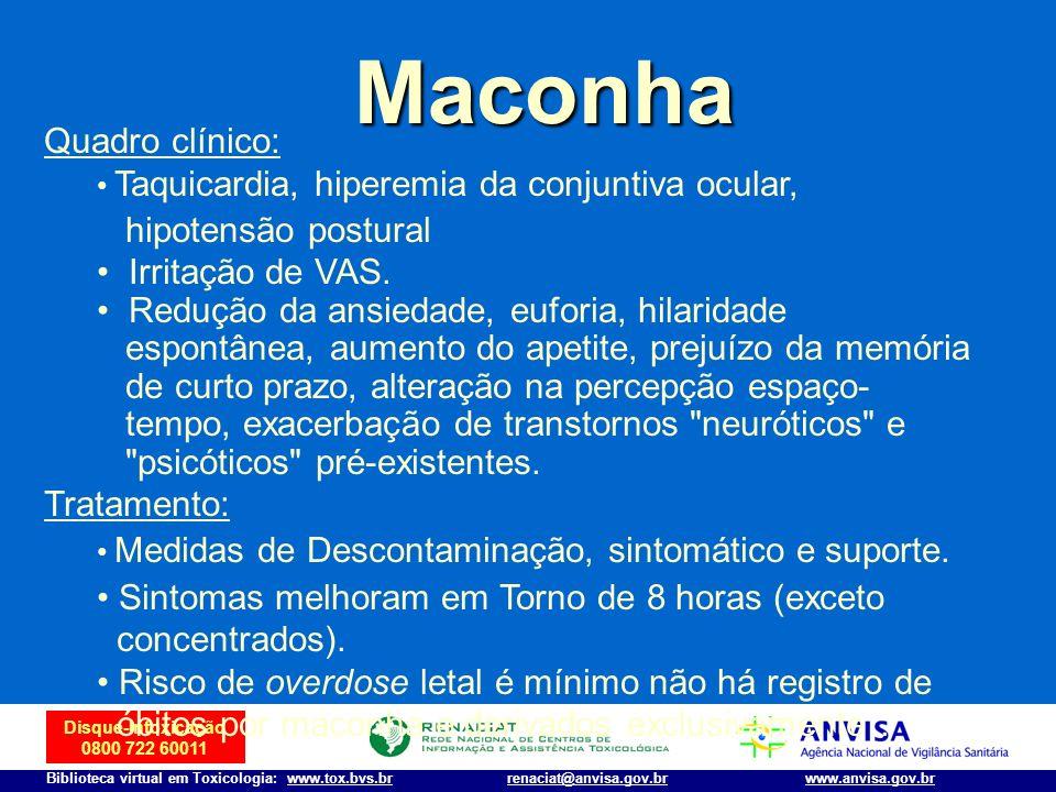 Maconha Quadro clínico: hipotensão postural Irritação de VAS.