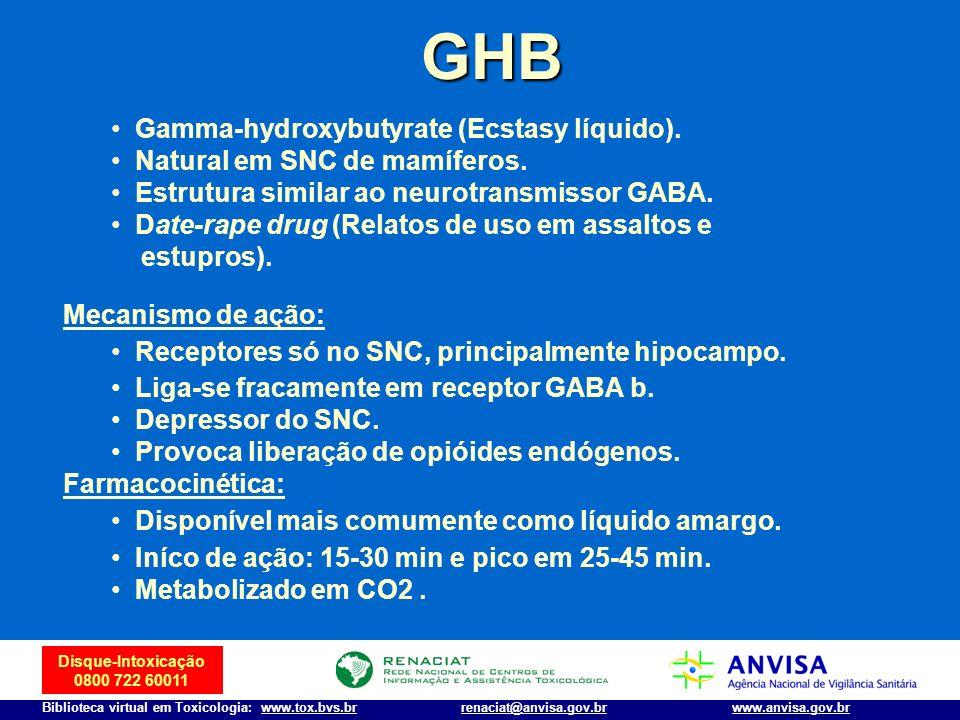 GHB Gamma-hydroxybutyrate (Ecstasy líquido).