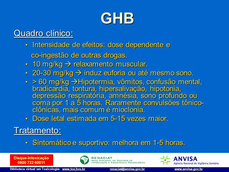 GHB Quadro clínico: Tratamento: