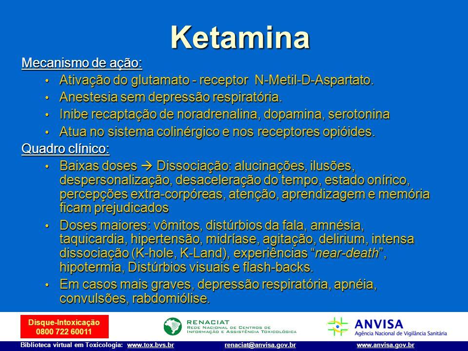 Ketamina Mecanismo de ação:
