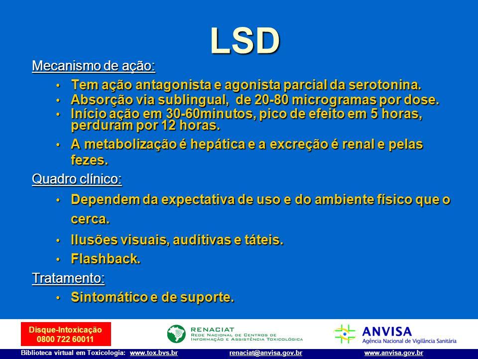 LSD Mecanismo de ação: Tem ação antagonista e agonista parcial da serotonina. Absorção via sublingual, de 20-80 microgramas por dose.
