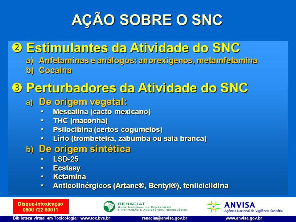 AÇÃO SOBRE O SNC Estimulantes da Atividade do SNC
