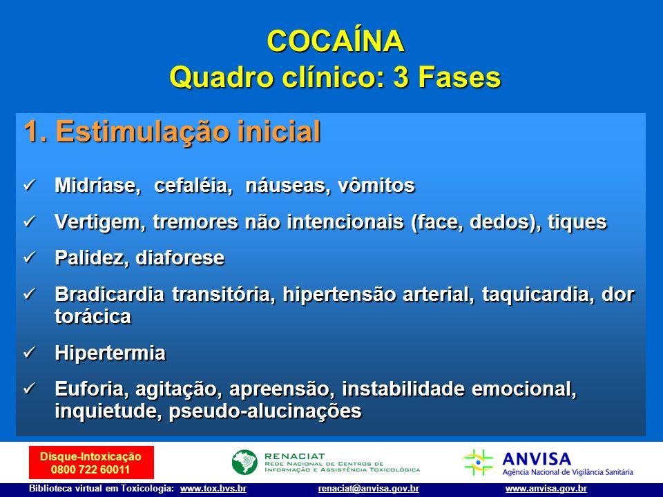 COCAÍNA Quadro clínico: 3 Fases