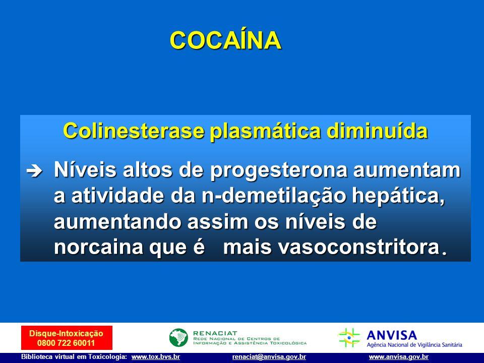 Colinesterase plasmática diminuída