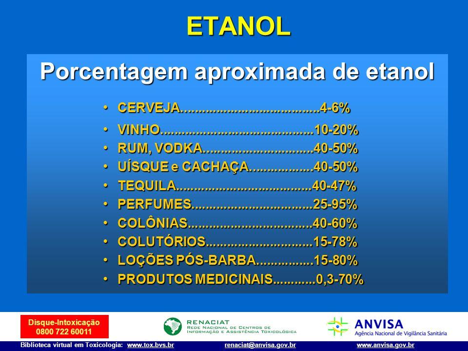 Porcentagem aproximada de etanol