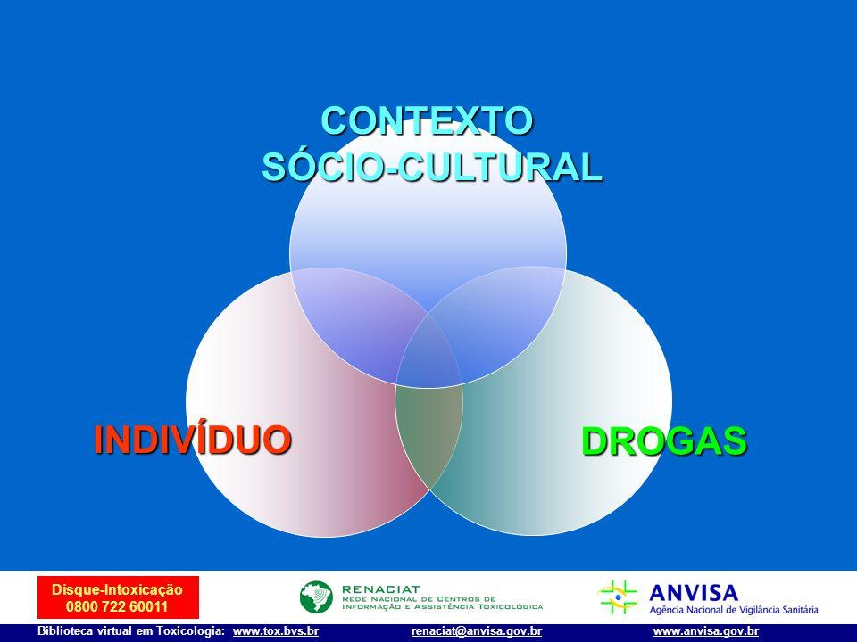 CONTEXTO SÓCIO-CULTURAL INDIVÍDUO DROGAS