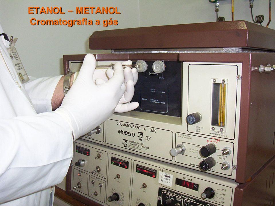 ETANOL – METANOL Cromatografia a gás