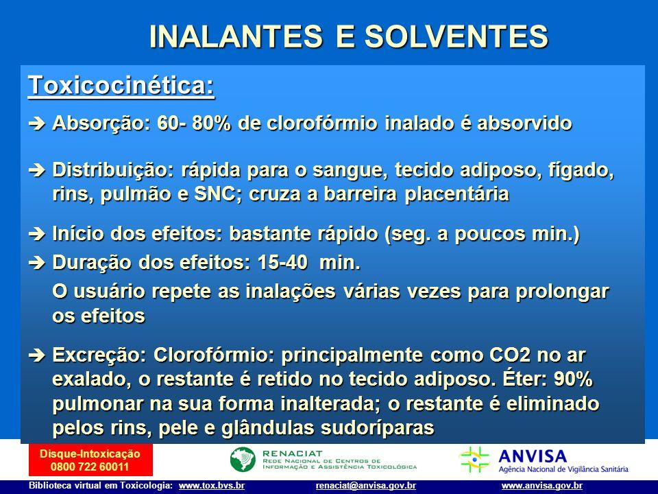 INALANTES E SOLVENTES Toxicocinética:
