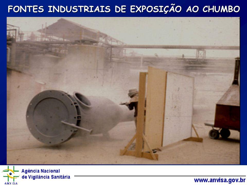 FONTES INDUSTRIAIS DE EXPOSIÇÃO AO CHUMBO