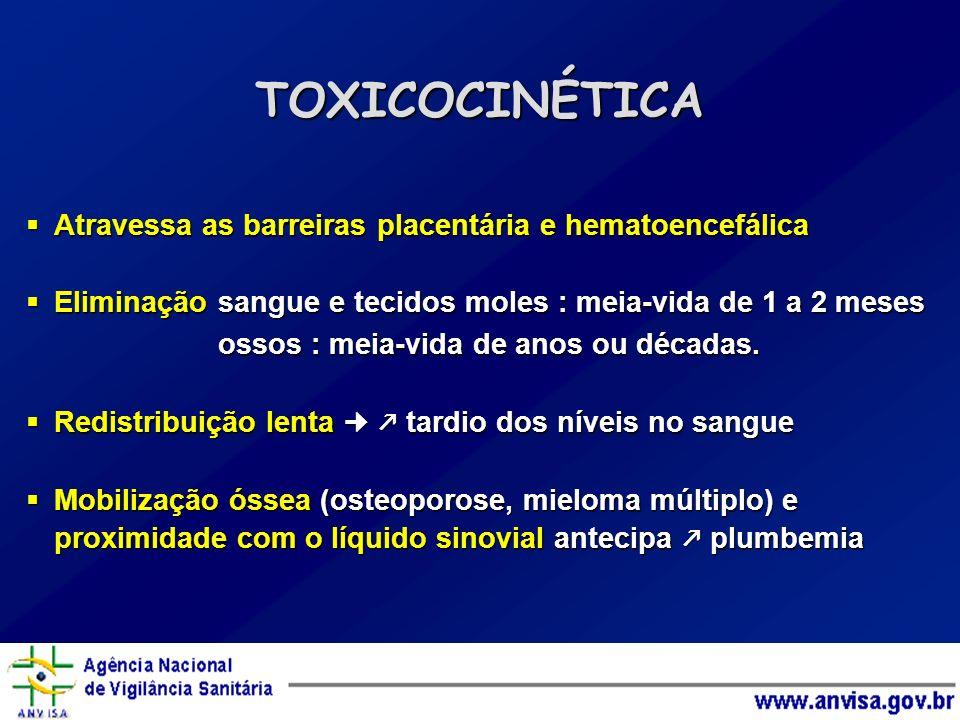 TOXICOCINÉTICA Atravessa as barreiras placentária e hematoencefálica