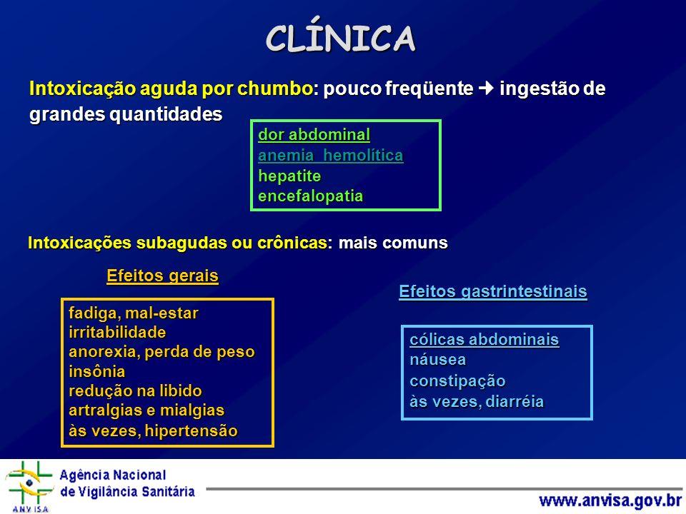 CLÍNICA Intoxicação aguda por chumbo: pouco freqüente  ingestão de grandes quantidades. dor abdominal.