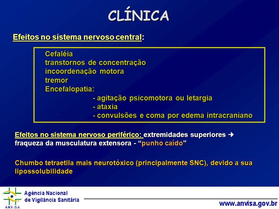 CLÍNICA Efeitos no sistema nervoso central: Cefaléia