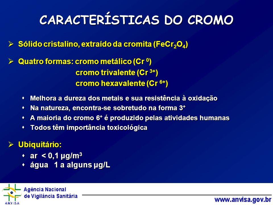CARACTERÍSTICAS DO CROMO