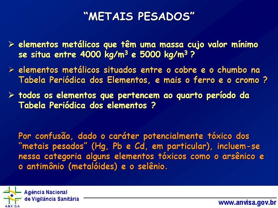METAIS PESADOS elementos metálicos que têm uma massa cujo valor mínimo se situa entre 4000 kg/m3 e 5000 kg/m3