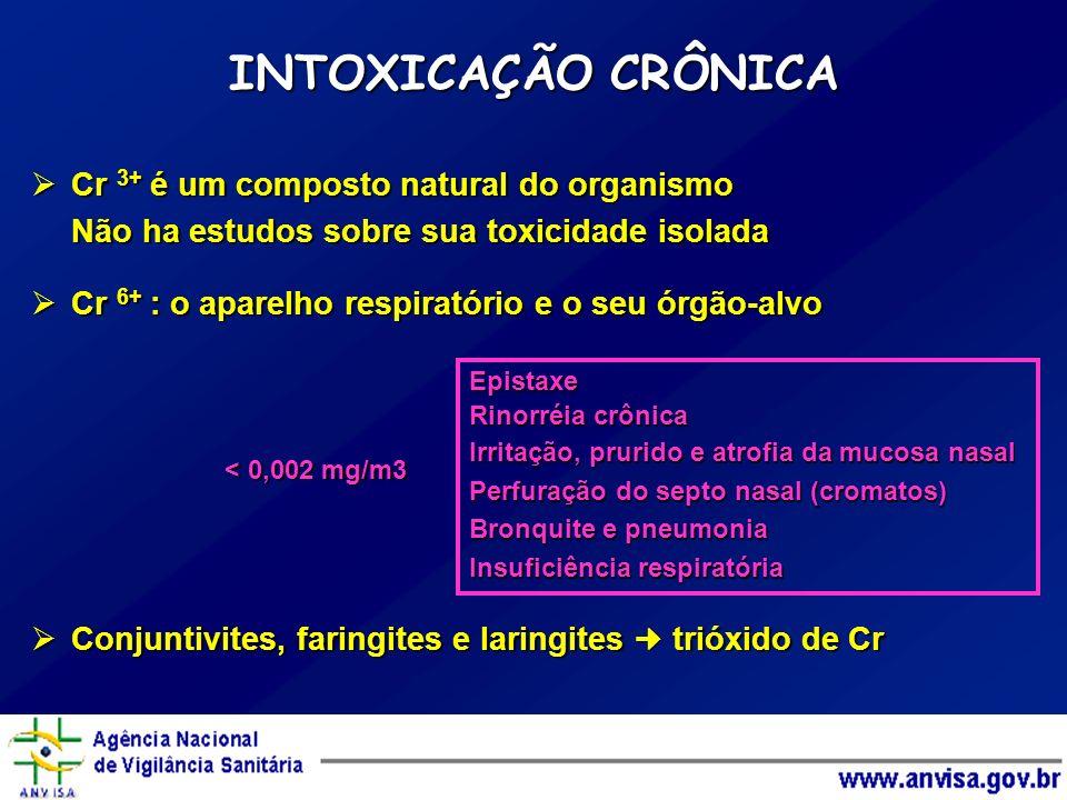 INTOXICAÇÃO CRÔNICA Cr 3+ é um composto natural do organismo