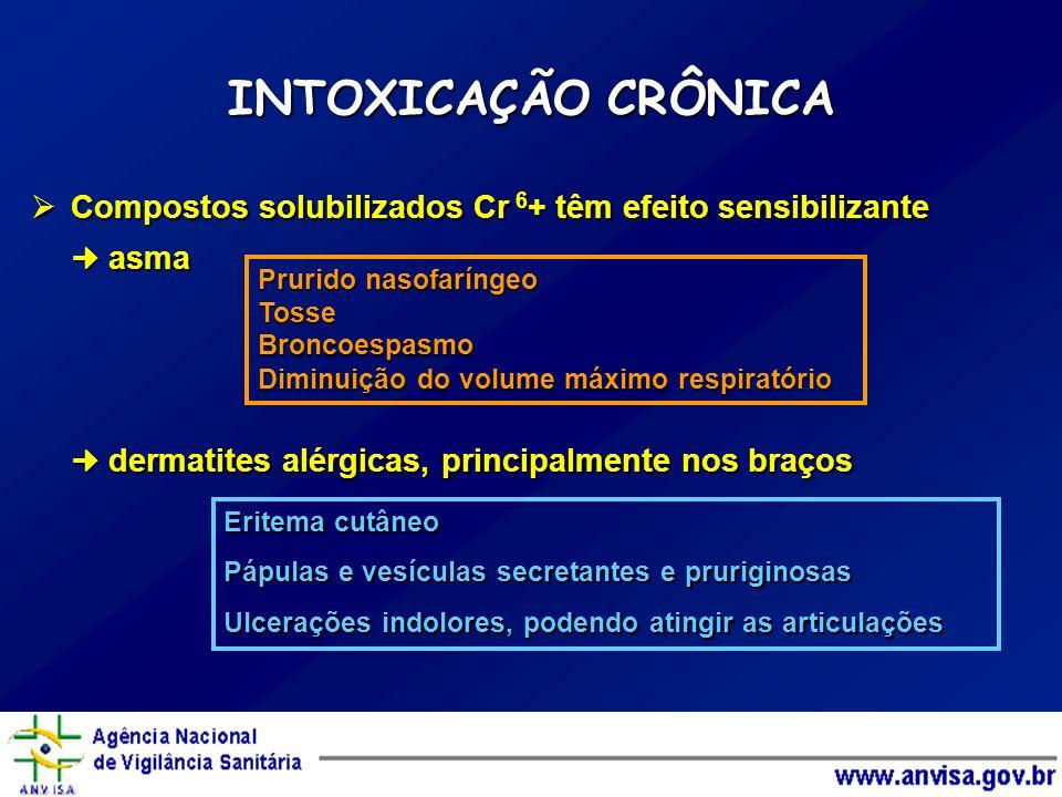 INTOXICAÇÃO CRÔNICA Compostos solubilizados Cr 6+ têm efeito sensibilizante.  asma.  dermatites alérgicas, principalmente nos braços.