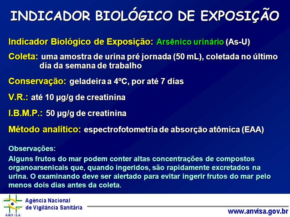 INDICADOR BIOLÓGICO DE EXPOSIÇÃO