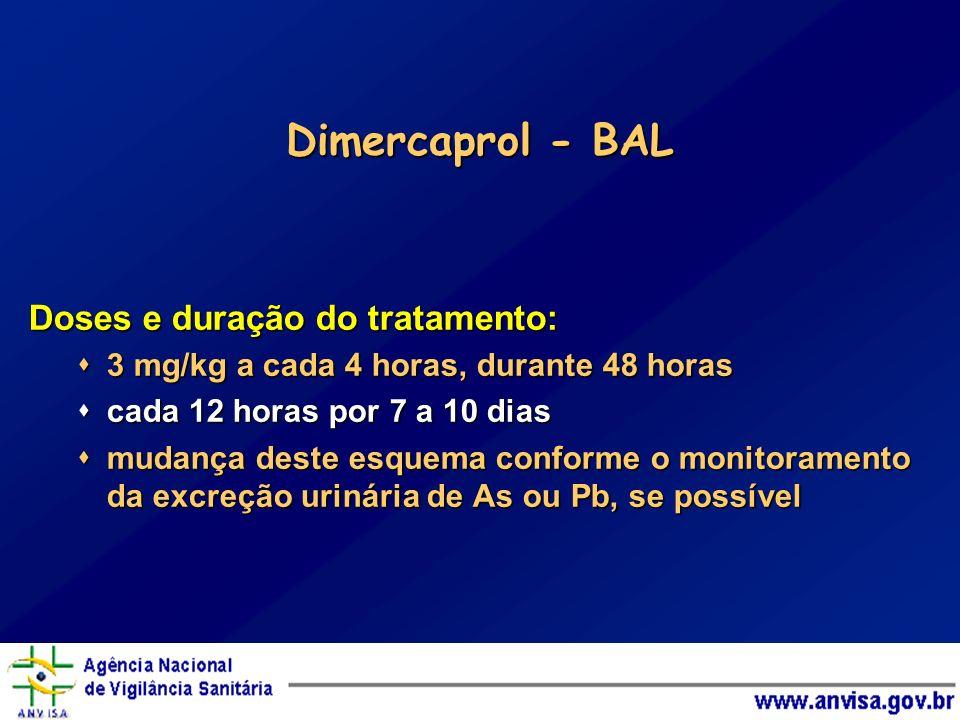 Dimercaprol - BAL Doses e duração do tratamento:
