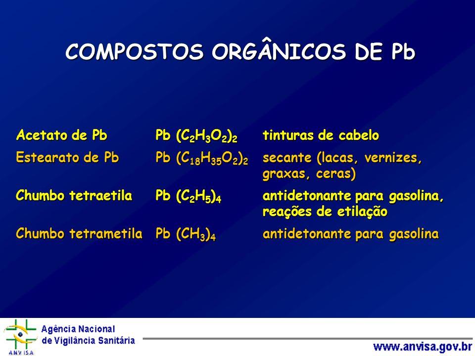 COMPOSTOS ORGÂNICOS DE Pb