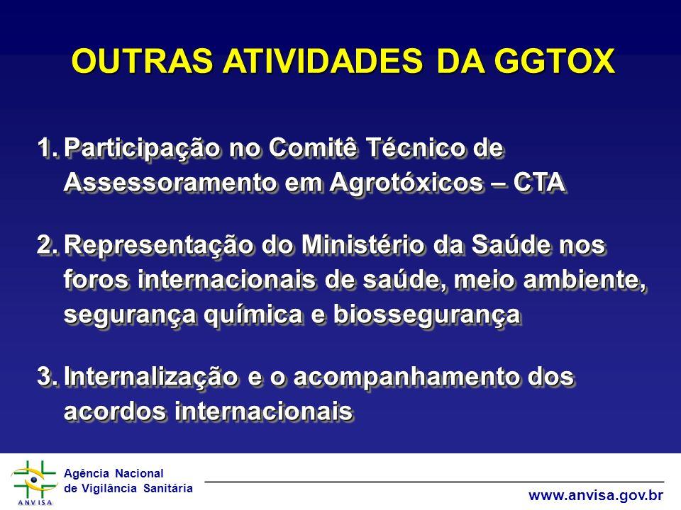 OUTRAS ATIVIDADES DA GGTOX