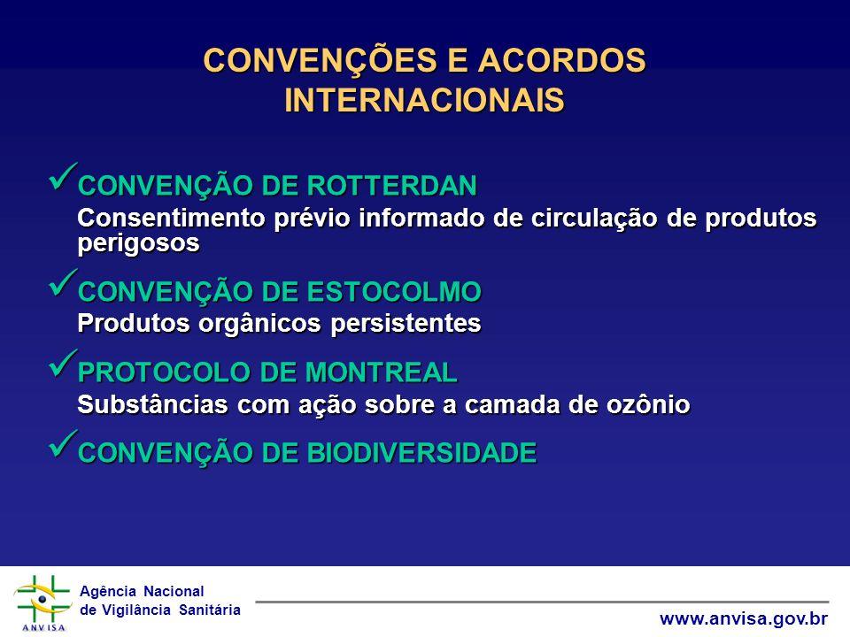 CONVENÇÕES E ACORDOS INTERNACIONAIS