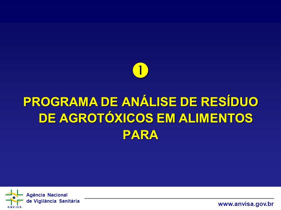 PROGRAMA DE ANÁLISE DE RESÍDUO DE AGROTÓXICOS EM ALIMENTOS