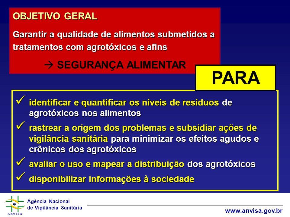 PARA  SEGURANÇA ALIMENTAR OBJETIVO GERAL