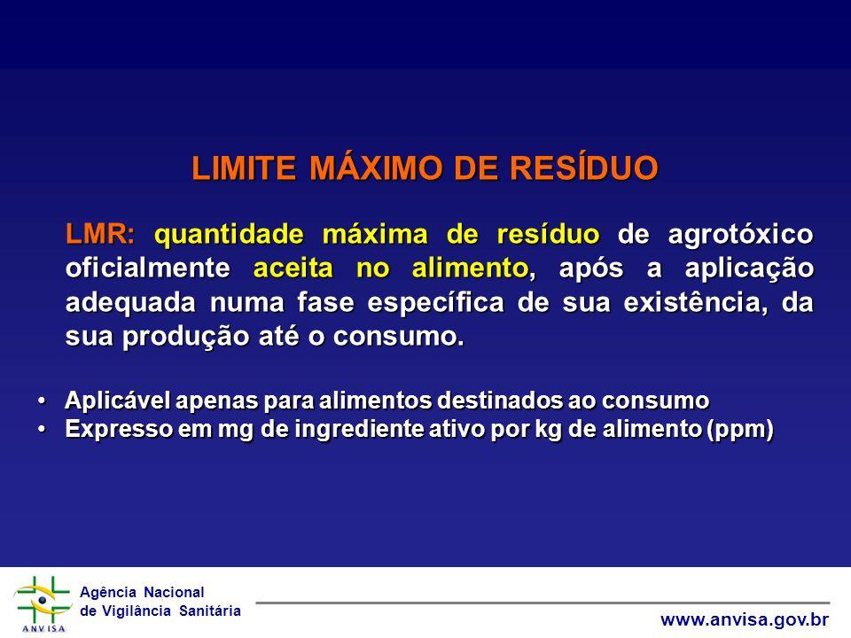 LIMITE MÁXIMO DE RESÍDUO