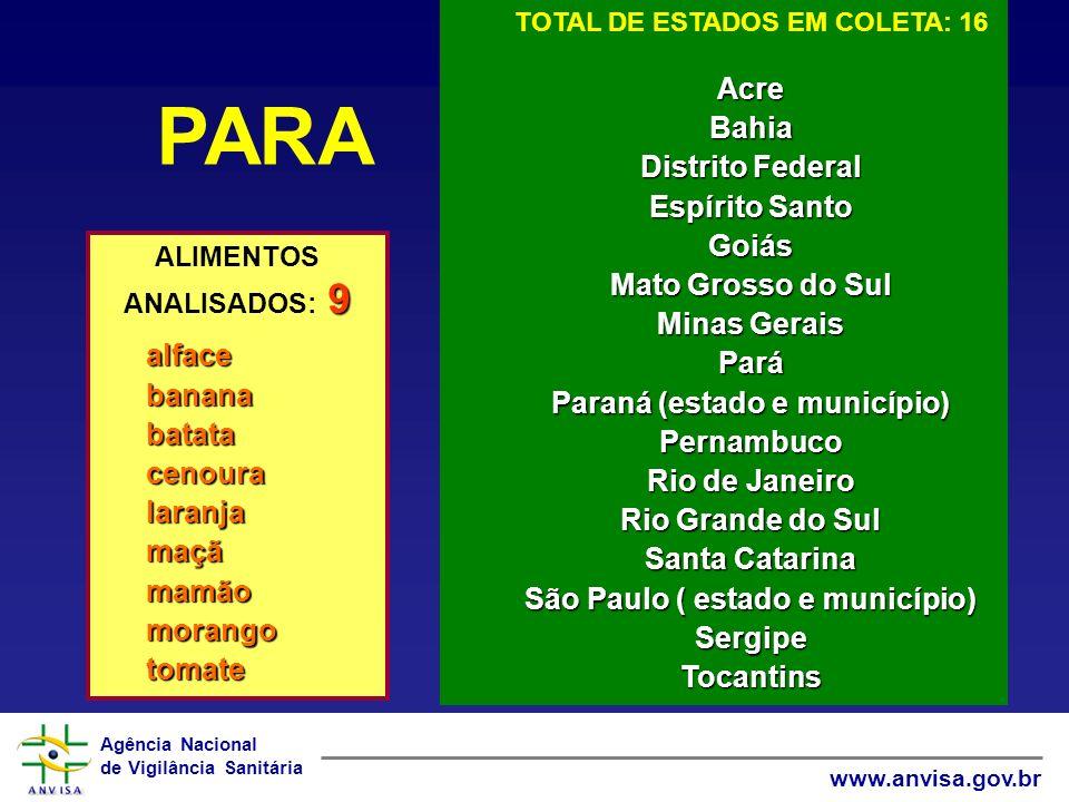 PARA Acre Bahia Distrito Federal Espírito Santo Goiás