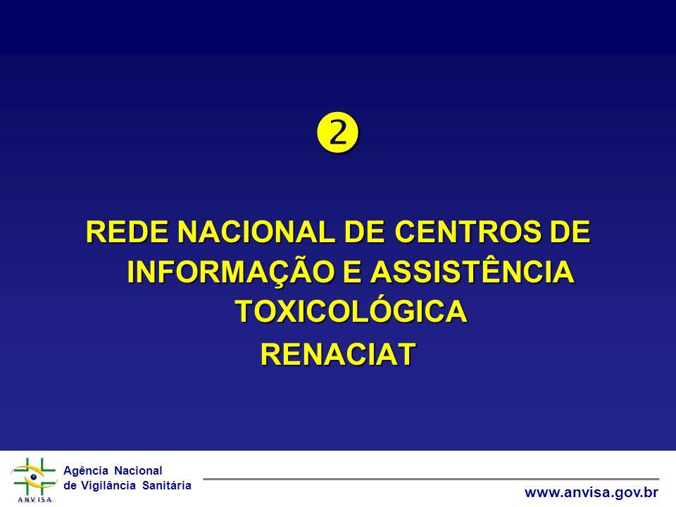 REDE NACIONAL DE CENTROS DE INFORMAÇÃO E ASSISTÊNCIA TOXICOLÓGICA