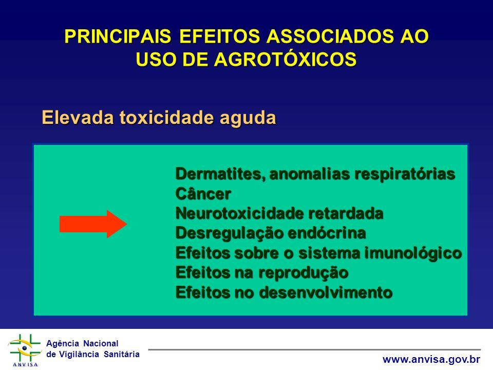 PRINCIPAIS EFEITOS ASSOCIADOS AO USO DE AGROTÓXICOS