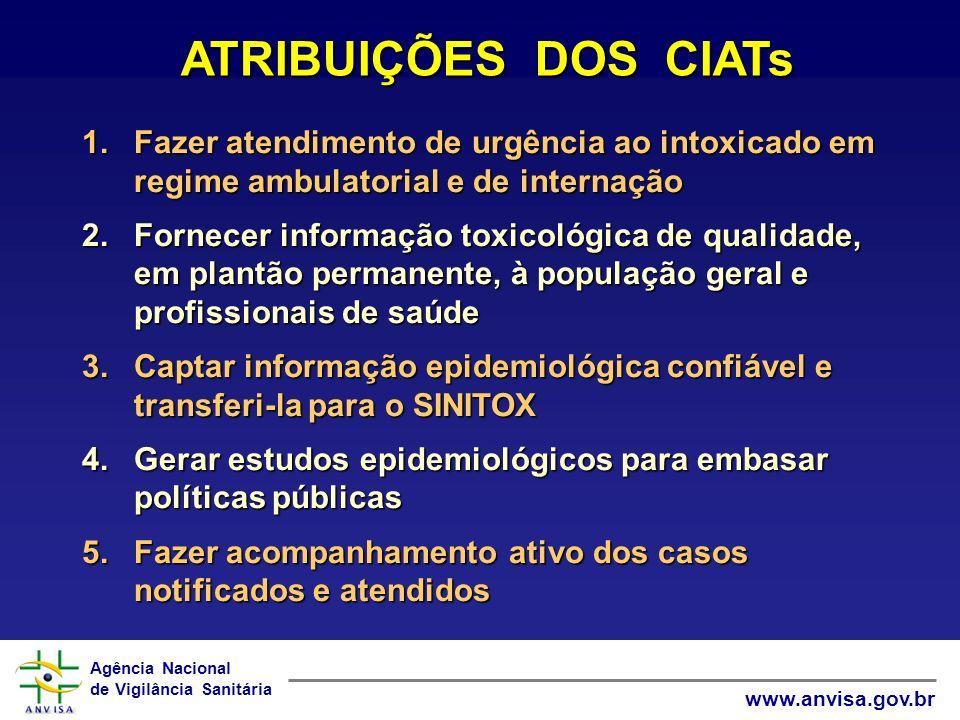ATRIBUIÇÕES DOS CIATs Fazer atendimento de urgência ao intoxicado em regime ambulatorial e de internação.