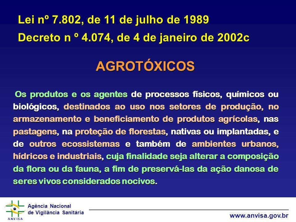 AGROTÓXICOS Lei nº 7.802, de 11 de julho de 1989