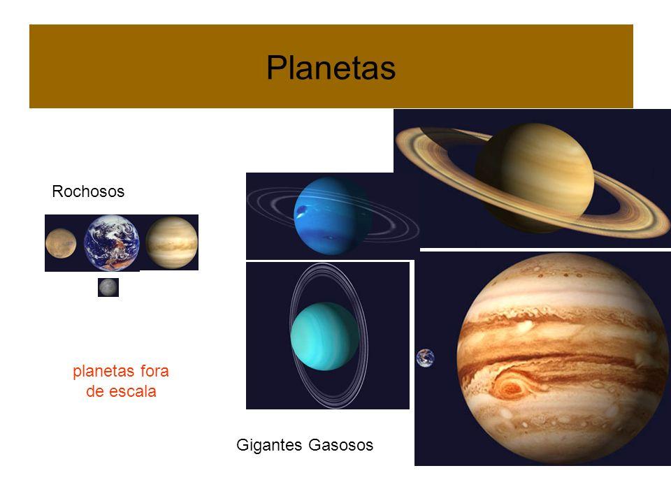 planetas fora de escala