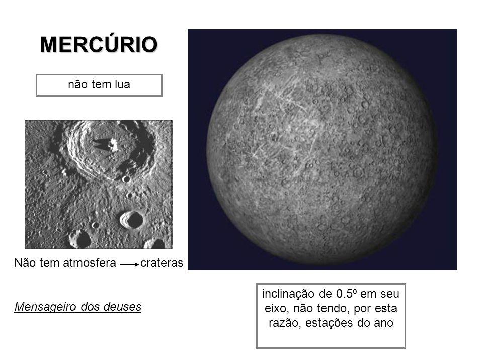 MERCÚRIO não tem lua Não tem atmosfera crateras Mensageiro dos deuses