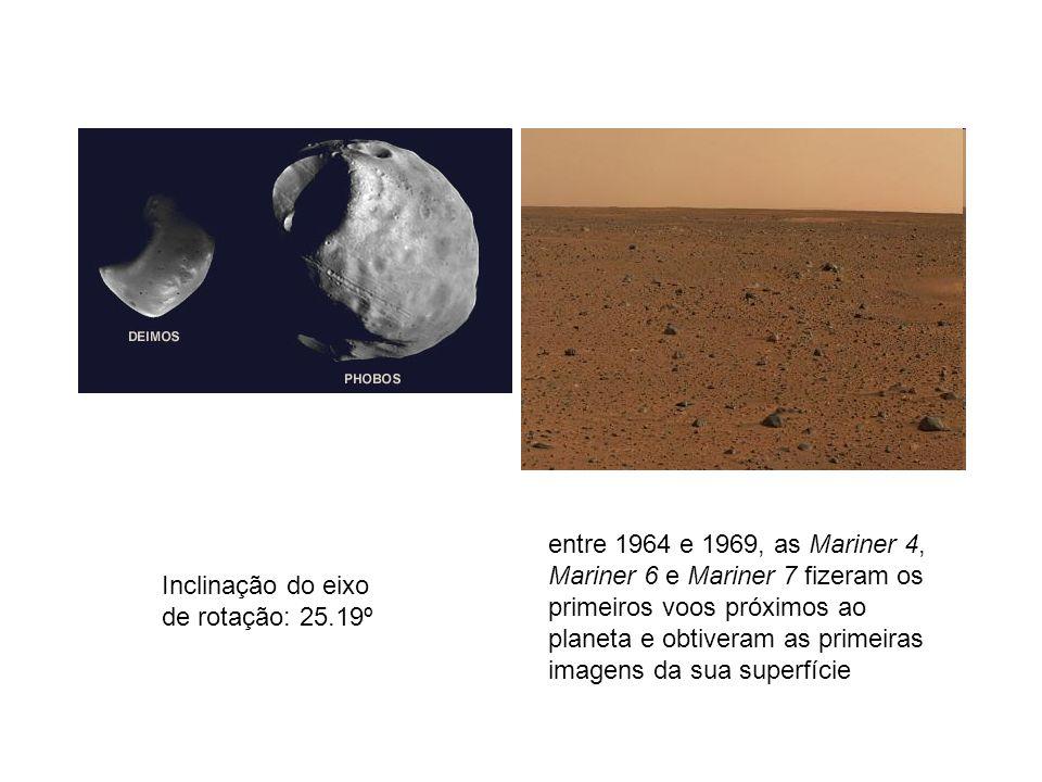 entre 1964 e 1969, as Mariner 4, Mariner 6 e Mariner 7 fizeram os primeiros voos próximos ao planeta e obtiveram as primeiras imagens da sua superfície