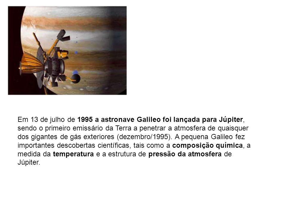 Em 13 de julho de 1995 a astronave Galileo foi lançada para Júpiter, sendo o primeiro emissário da Terra a penetrar a atmosfera de quaisquer dos gigantes de gás exteriores (dezembro/1995).