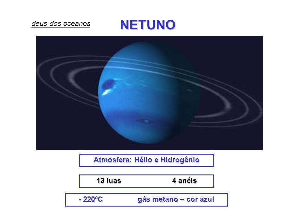 Atmosfera: Hélio e Hidrogênio - 220ºC gás metano – cor azul