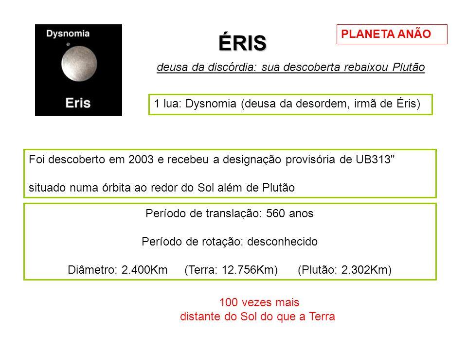 ÉRIS PLANETA ANÃO deusa da discórdia: sua descoberta rebaixou Plutão