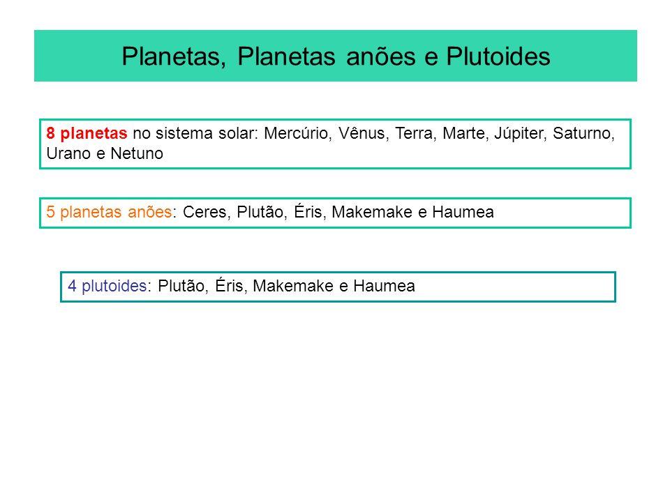 Planetas, Planetas anões e Plutoides