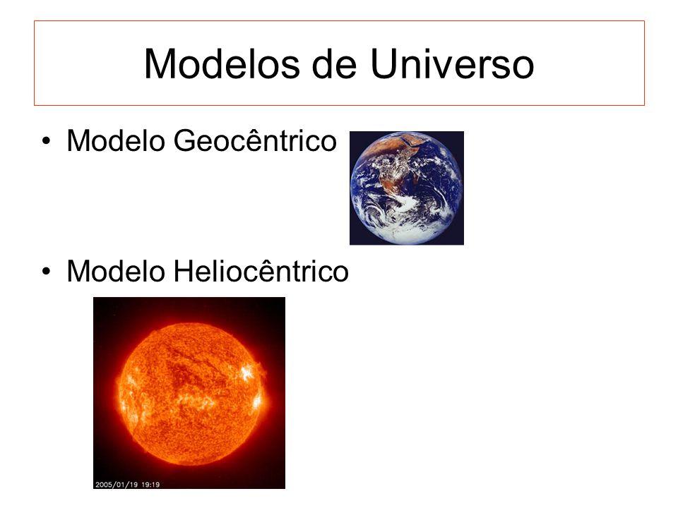 Modelos de Universo Modelo Geocêntrico Modelo Heliocêntrico