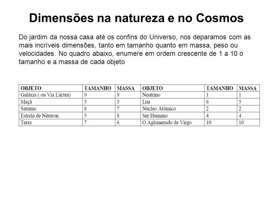 Dimensões na natureza e no Cosmos