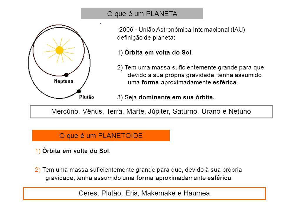 2006 - União Astronômica Internacional (IAU)