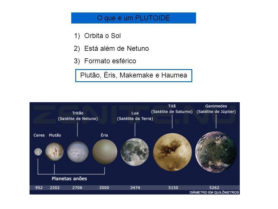 Plutão, Éris, Makemake e Haumea