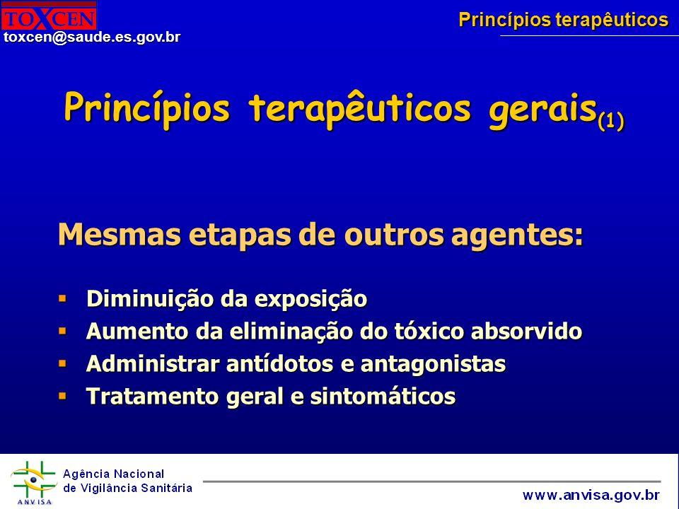 Princípios terapêuticos gerais(1)
