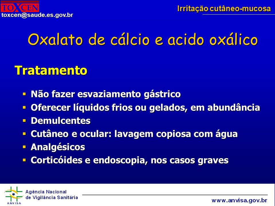 Oxalato de cálcio e acido oxálico