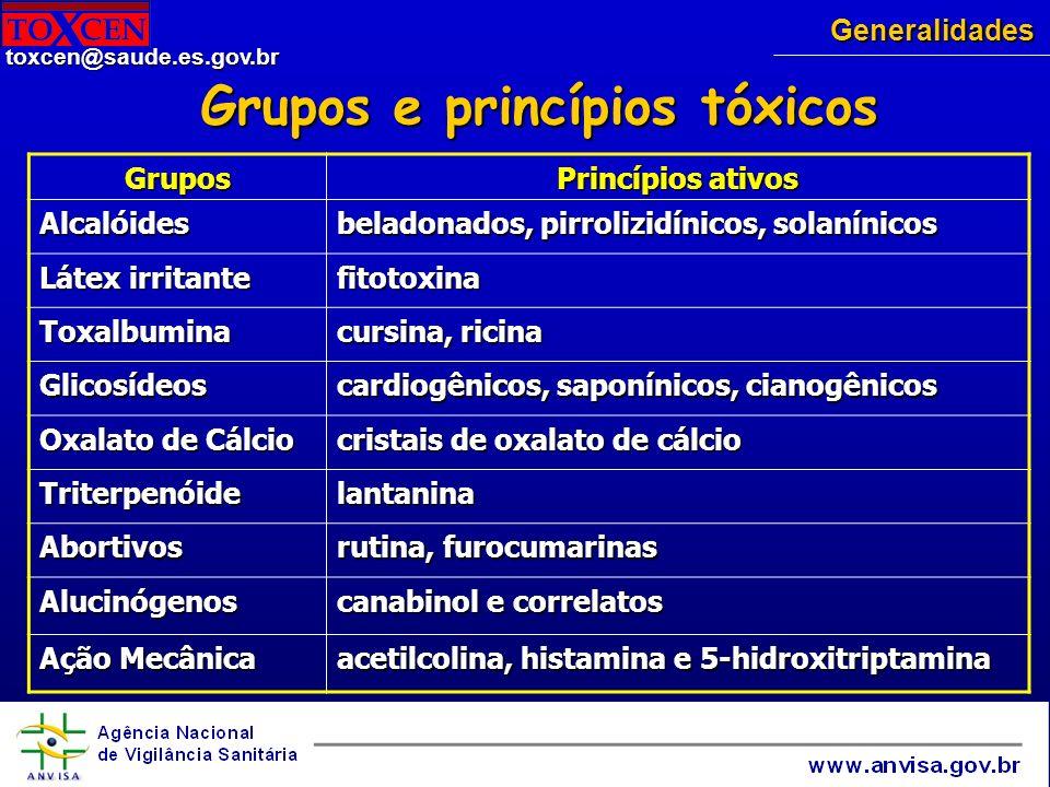 Grupos e princípios tóxicos