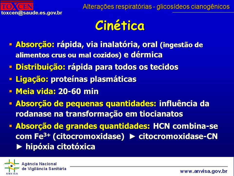 Alterações respiratórias - glicosídeos cianogênicos